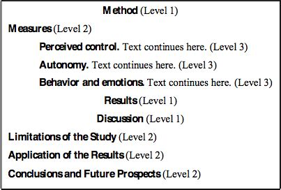 Types of research papers formats